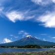 Mt. Fuji 2-Day Climbing Tour
